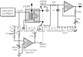 rs wiring diagram images wiring connections wiring diagrams pictures wiring