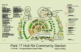 Small Picture Community Garden Design Ideas
