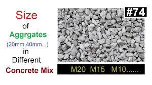Size Of Aggregates In Different Concrete Mix In Urdu Hindi