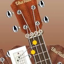 How To Read Ukulele Chord Diagrams Ukuguides