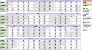 Natural Family Planning Chart Template Free Iwork Templates