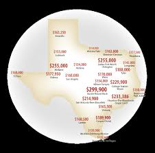 King County Median Home Price Chart Texas Housing Prices On The Rise