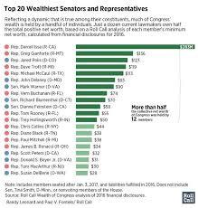 House Senate Congress Chart Who Are The Wealthiest Senators And Representatives
