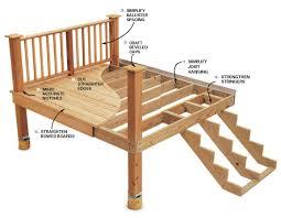 Pro Deck Design Small Deck Diagram Wiring Diagram Dash