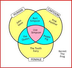 John Venn Venn Diagram Superstars Of Maths John Venn House Of Maths School