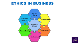 business in search for an ethical compass ethics in business