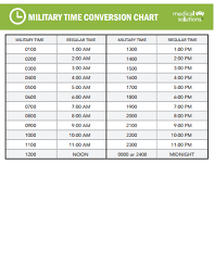 Military Time Conversion Chart Template Free Download Edit Fill