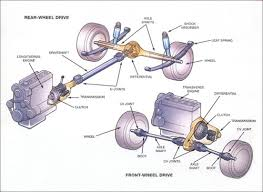 automobile diagrams automobile image wiring diagram drive train diagrams sun devil auto sun auto service on automobile diagrams