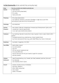 a short essay examples kerala