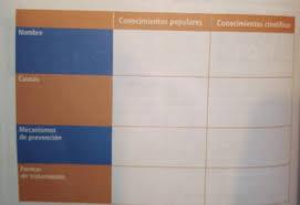 Libro de español 6 grado contestado 2020 es uno de los libros de ccc revisados aquí. Paco El Chato Libro De Espanol Sexto Grado Pagina 22