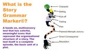 Story Grammar Joan Strodel Story Grammar Marker