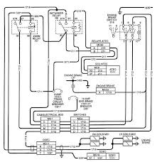similiar tractor trailer wiring diagram keywords tractor trailer light wiring schematic