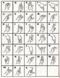Fingerspelling Wikipedia
