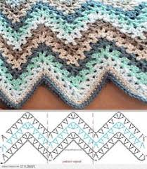 Zig Zag Crochet Pattern Best Crochet Chevron Ripple My Grandmother Used This Pattern For All