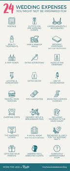 24 items you may forget when planning your wedding budget Expenses For Wedding Plan 24 items you may forget when planning your wedding budget expenses for wedding plan