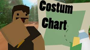 Unturned No Chart Found Unturned How To Add A Custom Chart To Your Map