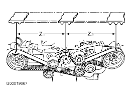 Why these two Subarus are the most likely to go 200 000 miles additionally 2010 2012 Subaru Legacy Outback Serpentine Belt Location Belt likewise 1995 Subaru Legacy Outback Timing Belt and Water Pump Replacement additionally Pictures or diagram of ej25 dohc cam timming and belt   Fixya together with 1995 Subaru Legacy Outback Timing Belt and Water Pump Replacement likewise 2000 OBW 2 5 H4 Timing Belt   Help Needed   Page 2   Subaru besides  furthermore  likewise 1998 Subaru Legacy Timing Belt Replacement   Free Auto Vehicle in addition Timing belt replacement   DIY Tips   Subaru Forester Owners Forum moreover Subaru Timing Belt Cover   eBay. on subaru legacy timing belt repment