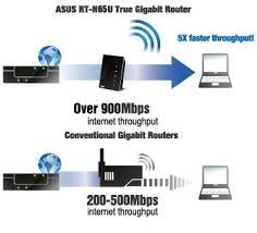 rt n65u networking asus global asus ac at Asus Network Diagram