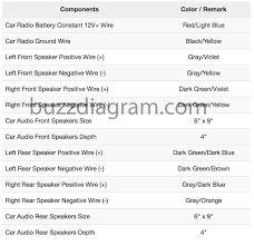 jeep liberty radio wiring diagram free picture block and schematic jeep liberty ignition system diagram 2012 jeep liberty radio wiring diagram car stereo and wiring diagrams rh buzzdiagram com jeep liberty