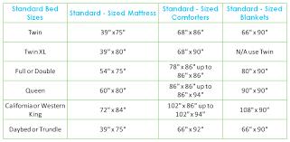 Comforter Measurements Chart