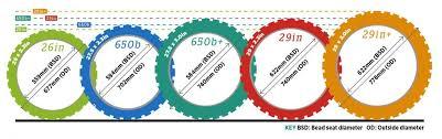 Mountain Bike Wheel Size Chart Mtb Wheel Size Comparison Mountain Bike Wheels Best