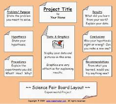 How To Make A Chart For A Science Fair Project Ms Saras 5th Grade Class Science Fair Planning