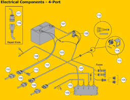 fisher plow wiring harness chevy fisher image fisher xv2 plow wiring diagram fisher auto wiring diagram schematic on fisher plow wiring harness chevy
