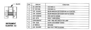 jeep cherokee instrument cluster wiring diagram jeep 98 cherokee gauge cluster not working jeepforum com on jeep cherokee instrument cluster wiring diagram