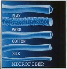 Fabric Friday: Petroleum-Based Manufactured Fibers | Blog | Oliver + S