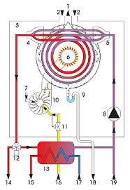 gas boiler diagram facbooik com Combi Boiler Wiring Diagram embassy onex gas condensing boiler ox 160b schematic combi boiler wiring diagram