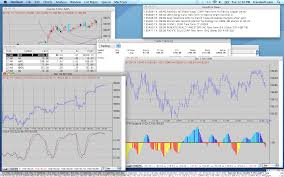 Best Charting And Technical Analysis Software For The Mac
