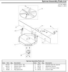 western unimount wiring diagram hb5 wiring diagram for you • western 1000 salt spreader wiring diagram 41 wiring western unimount light wiring diagram western unimount wiring diagram 1998 dodge