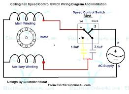 3 speed ceiling fan motor wiring diagram hampton bay pull chain full size of hunter 3 speed ceiling fan wiring diagram hampton bay switch way to capacitor