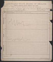Clinical Chart Clinical Chart Of Temperature Pulse And Respiration For