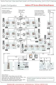 intercom system wiring diagram intercom image 3m intercom wiring diagram wiring diagram schematics on intercom system wiring diagram