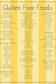 Glutenvrij Health Ibs Gluten Free Food List Gluten