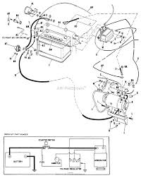Magnificent starter solenoid wiring diagram 2 cycle golf cart