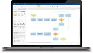 Business Process Flow Chart Software Smartdraw Create Flowcharts Floor Plans And Other