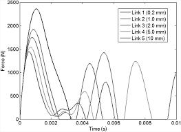 Sunpro tachometer wiring diagram wiringdiagrams