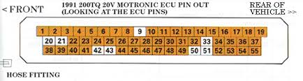 20vpin jpg here is a diagram showing the ecu pin out when looking directly at the ecu as mounted in the car