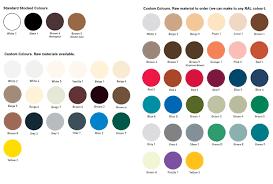 Polytop Plastic Top Pins Nails Screws Colour Chart