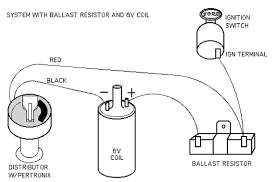 ballast resistor wiring diagram the wiring diagram vintage mustang faq how to install a pertronix ignitor wiring diagram