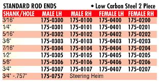 Rod End Size Chart Standard Steel Heim Joint Rod Ends 1 2 20 Lh Male
