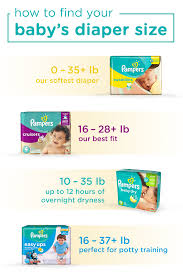 Pampers Swaddlers Weight Chart Diaper Size And Weight Chart Guide Parenting Tips Diaper