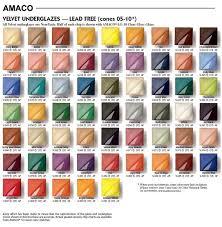Amaco Velvet Underglaze Chart Google Search Pottery
