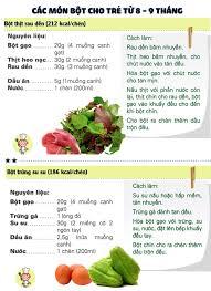 Những món ăn dặm bổ dưỡng cho trẻ 8-9 tháng tuổi - BlogSudo