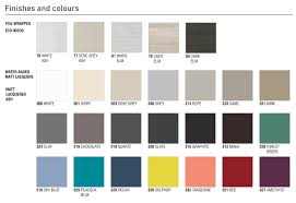 Uncategorized Colors That Match With Taupe what color compliments blue gray  walls saragrilloinvestments com com
