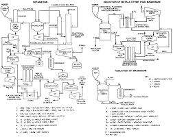 Electric Water Heater Wiring Schematic
