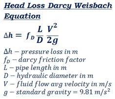 head loss equation. formula to calculate darcy weisbach head loss due friction @ http://ncalculators equation h