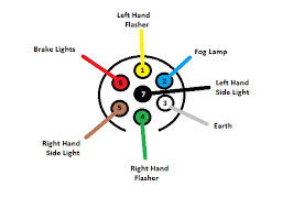 5 wire round trailer plug diagram diagram 7 round trailer plug wiring diagram tractor 7 pin connector wiring diagram for trailer plug vrtogo co